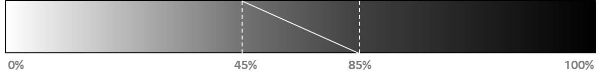 The image representing white, grayscale, or black ratio of the webOS logo background color.